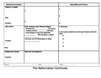 World History: Chapter 17 Section 4 Reformation Continues
