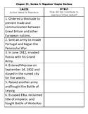 World History: Chapter 23 The French Revolution Section 4 Cause and Effect