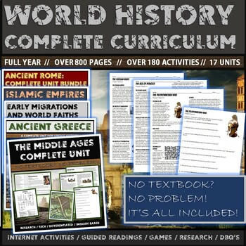 World History Complete Curriculum (200 Resource Pages/80 Activities/10 Units)