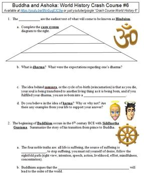 buddhism worksheet essay Buddhism and christianity - compare & contrast: the buddhist religion is unique in itself were buddhists do not worship any gods or god - buddha (siddhartha gautama) never claimed to be divine, and buddhists reject the notion of any supernatural power.