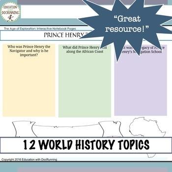 World History Digital Notebook Ancients to Renaissance for Google Drive 12 Sets!