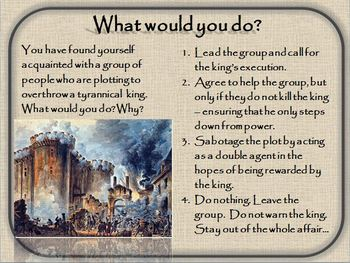 World History Discussion Prompts:  Enlightenment, French Revolution, Nationalism