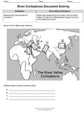 World History Document Activity Bundle