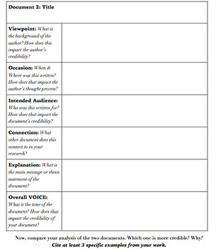 World History Document Analysis Worksheet by Michelle Cordaro | TpT