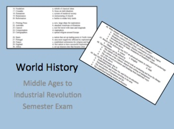 World History End of Year Exam Middle Ages - Industrial Revolution