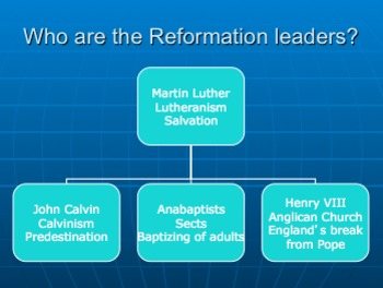 World History Exam Prep Review Ppt - End of Year