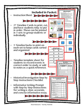 World History Exploration Timeline Relay & Writing Activities with Google Link
