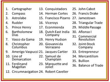World History Explorers Word Wall (38 Word Pennants)
