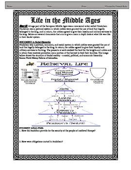 World History: Feudalism Document Based Question DBQ