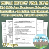 World History Final Exam: Middle Ages to Industrial Revolution