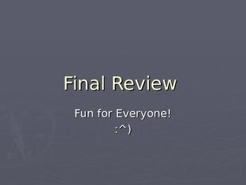 World History Final Exam Visual Review.  History 101
