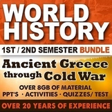 Complete World History Curriculum Ancient Greece to Cold War Bundle
