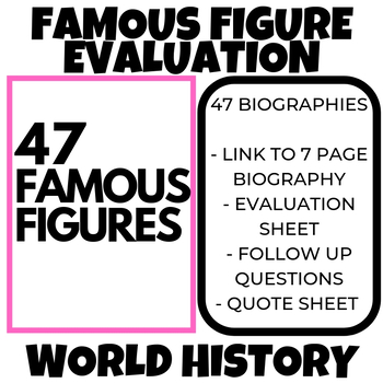 World History Full Year Famous Figure Evaluation Reading a