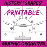 World History GRAPES Worksheet/Graphic Organizer