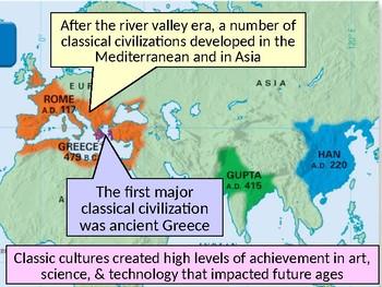 World History GREECE & ROME UNIT Power Point Bundle