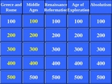 World History I: Jeopardy PowerPoint Final Review