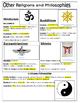 World History I SOL Study Guide