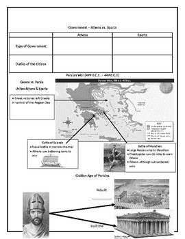 World History I SOL (Virginia) Greece Review