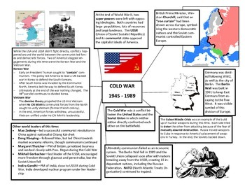World History II Cheat Sheet - SOL 13 (Cold War) SOL REVIEW