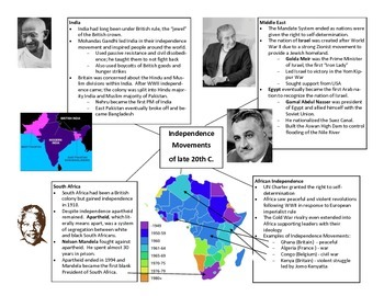 World History II Cheat Sheet - SOL 14 (Independence Movements) SOL Review