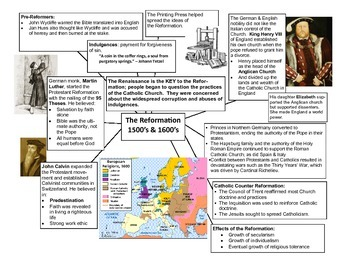 World History II Cheat Sheet- SOL 3 (Reformation) SOL REVIEW