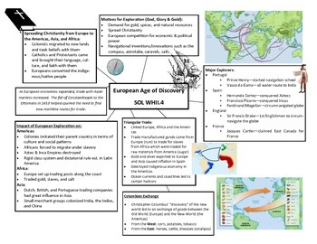 World History II Cheat Sheet - SOL 4 (Exploration) SOL Review