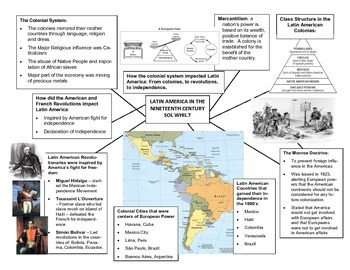 World History II Cheat Sheet - SOL 7 (L America) SOL REVIEW