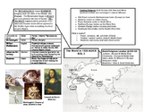 World History II Cheat Sheets Set SOLs 2 - 16