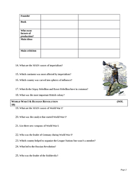 World History II Final Exam or SOL Review