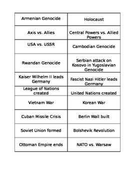 World History II SOL Review - Sort It Out