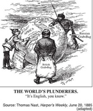 World History: Imperialism Unit Plan and Area Case Studies, 1800-1900