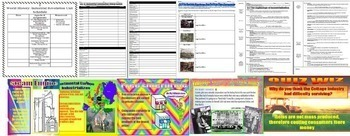 World History Industrial Revolution Unit BUNDLE PowerPoint Activities Test