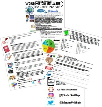 World History Infographic SYLLABUS with Video Permission Slip Contact Sheet