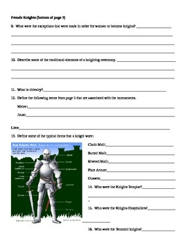 World History Internet Assignment How Stuff Works-  Knights