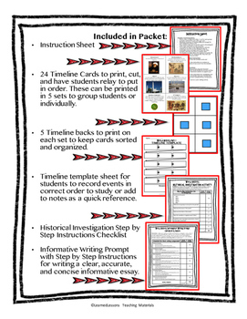 World History Islamic Empires Timeline Relay & Writing  with Google Link