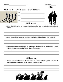 World History:  M.A.I.N. Cause of World War II Packet Honors
