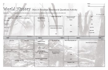 World History - MS or HS History - Wars & Hardships 1900-1945 / Fill In Timeline