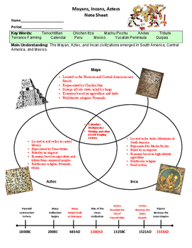 World History: Mesoamericans Unit Interactive Notebook