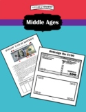 World History: Middle Ages - Commemorative $100 Bill Project