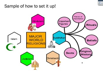 World History: Mind Mapping Directions