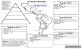 World History: One Page Summary- Chapter 24, Latin American Revolutions