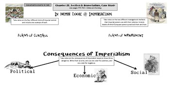 World History: One Page Summary Chapter 27, Section 2: Imperialism