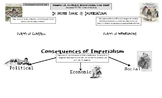 World History: Chapter 27, Section 2: Imperialism and its effects