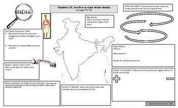 World History: One Page Summary Chapter 27, Section 4: Case Study-India