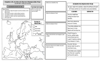 World History: One Page Summary Chapter 29, Section 2: Europe Plunges into War