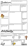 World History:One Page Summary Monotheistic Religions Judaism/Christianity/Islam