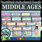 World History PowerPoint Companion Instructional Mega Bundle