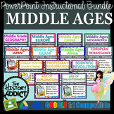 World History PowerPoint Companion Instructional Mega Bundle