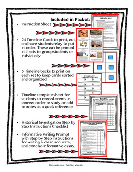 World History Prehistory-Reformation Timeline & Writing with Google Link