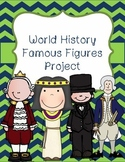 World History Project: Famous Figures in World History Bio